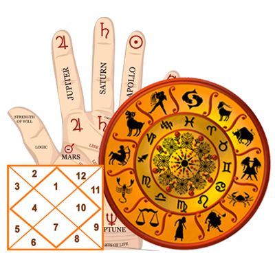 Career Vedic Astrology in Delhi