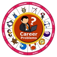 Career Astrologer  Services Seelampur