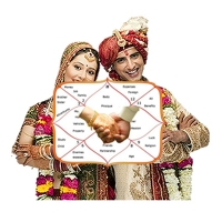 Astrology Matchmaking Geetanjali